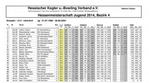 2014-05-22 21_42_55-HM Jugend