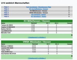 Deutsche Meisterschaft Team U14 2016