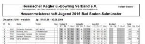 Hessemeisterschaft U10 weiblich 2016
