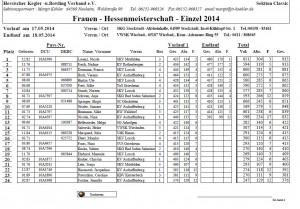 HessenDamenEndlauf2014