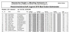 Hessenmeisterschaft U10 2016