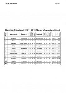 Rangliste_Mixed